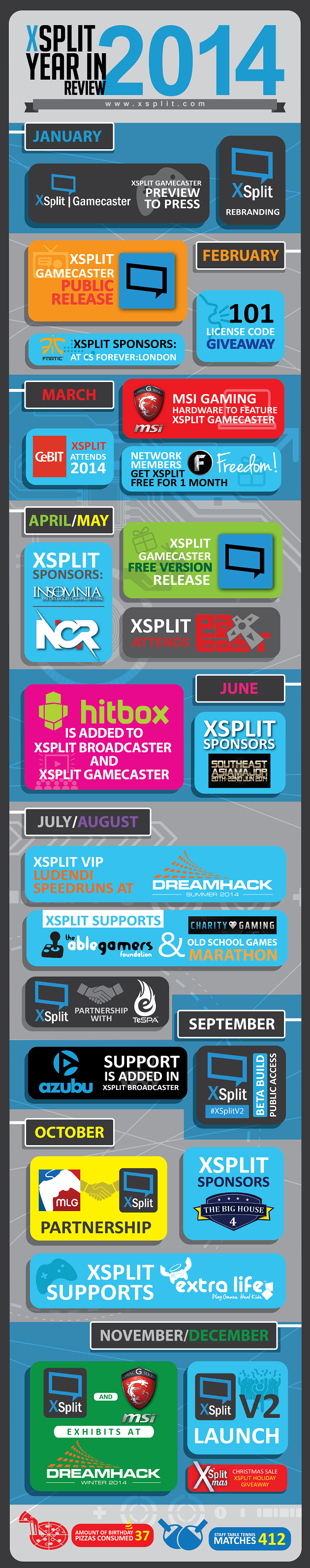 xsplit year in review 2014